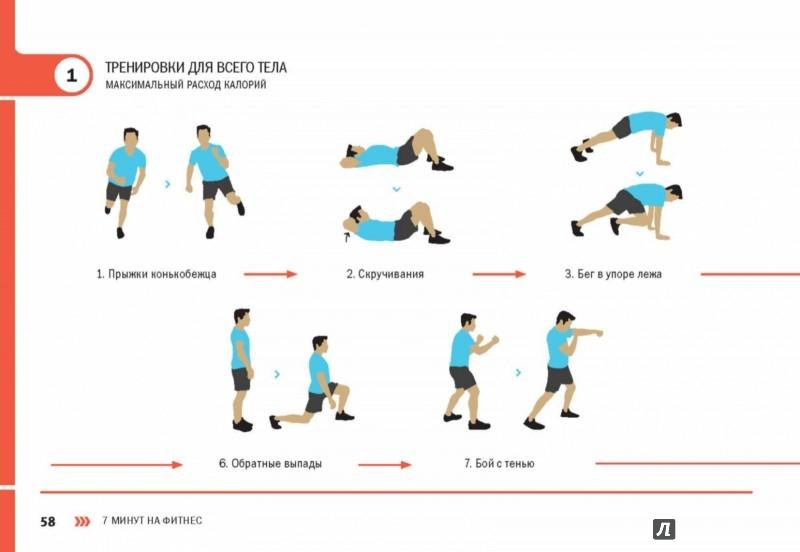 Тренировки на все тело в домашних условиях