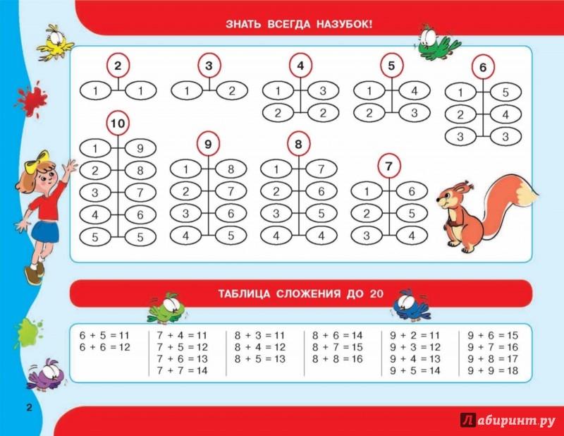 два математические цепочки для дошкольников необходимую