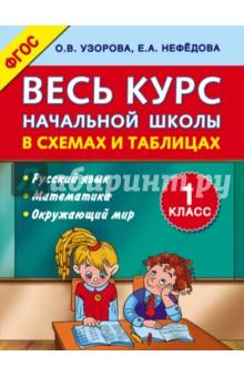 Весь курс начальной школы в схемах и таблицах. 1 кл. Русский язык, математика, окружающий мир. ФГОС