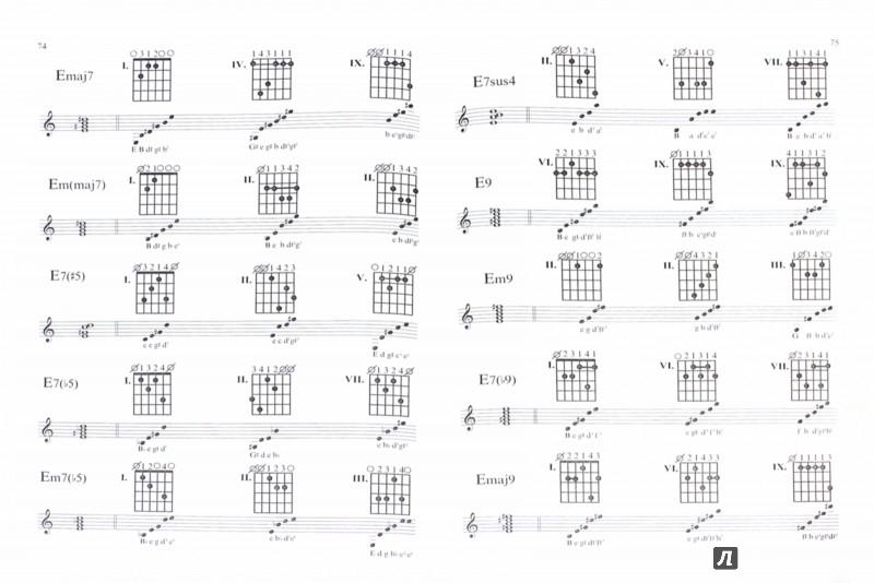Бесплатные игры на андроид в apk формате как быстро выучить ноты для гитары