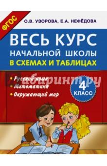 Весь курс начальной школы в схемах и таблицах. 4 класс. Русский язык, математика, окруж. мир. ФГОС