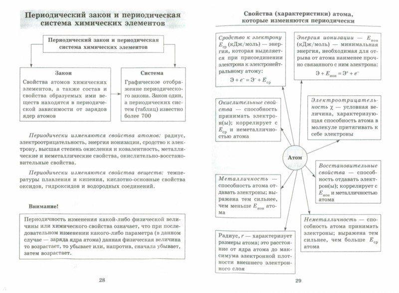 Шикарная подборка трафаретов( виньетки, уголки, узоры,.). Обсуждение на