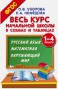Весь курс начальной школы в схемах и таблицах. 1-4 классы. Русский язык, математика, окружающий мир