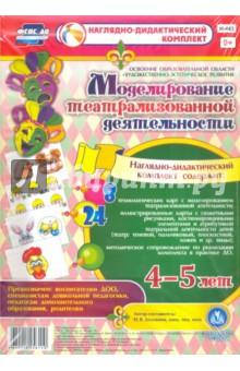 Моделирование театрализованной деятельности детей 4-5 лет. ФГОС
