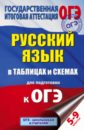 ОГЭ Русский язык. 5-9 классы. В таблицах и схемах