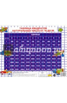 Таблица квадратов (155х185)