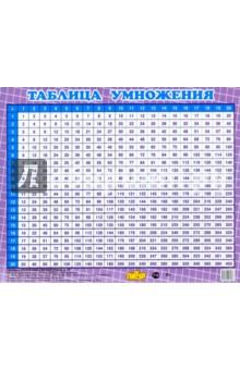 Таблица умножения перекрестная до 20 (200х160)