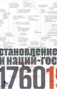 Источники социальной власти. В 4 томах. Том 2. Становление классов и наций-государств. Книга 1