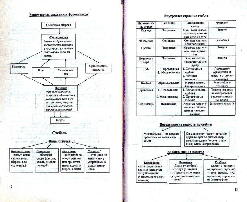 Учебник В.И Онищенко Технология Металлов И Конструкционные Материалы