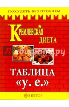 """Кремлевская диета. Счетчик """"у. е."""""""