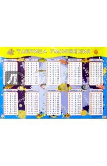 Плакат: Таблица умножения на 10 (А1, рыбки)