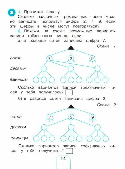 Готовые Домашние Задания 4 Класс по Математике Планета Знаний