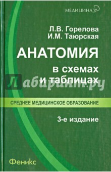Анатомия в схемах и таблицах - Горелова, Таюрская