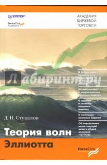 Теория волн Эллиотта - Денис Стукалов
