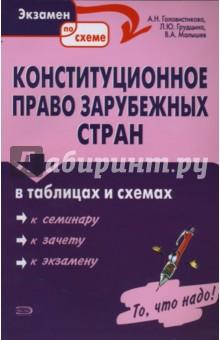 Конституционное право зарубежных стран в таблицах и схемах - Головистикова, Грудцына, Малышев