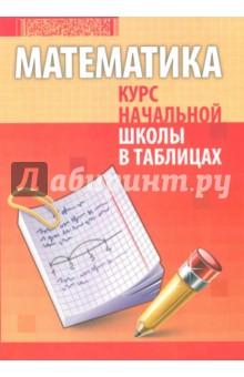 Математика. Курс начальной школы в таблицах - Татьяна Канашевич