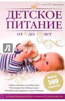 Питание матери и ребенка. Новейшая энциклопедия медицинских знаний
