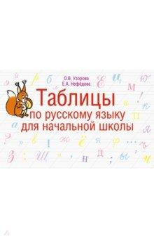 Таблицы по русскому языку для начальной школы. 1-4 класс - Узорова, Нефедова