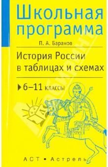 История России в таблицах и схемах. 6-11 классы: справочные материалы - Петр Баранов