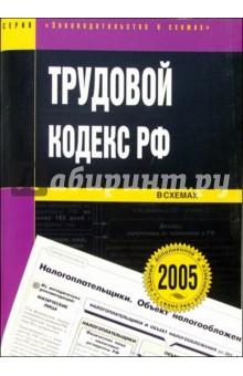 Трудовой кодекс РФ в схемах: Учебное пособие