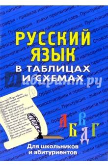 Русский язык в таблицах. Для школьников и абитуриентов