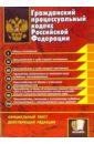 Гражданский процессуальный кодекс Российской Федерации: официальный текст, действующая редакция