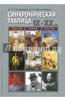 Синхроническая таблица IX - XX веков. Россия-Запад-Восток