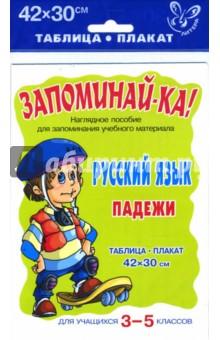 Русский язык. Падежи. Таблица-плакат для учащихся 3-5 классов