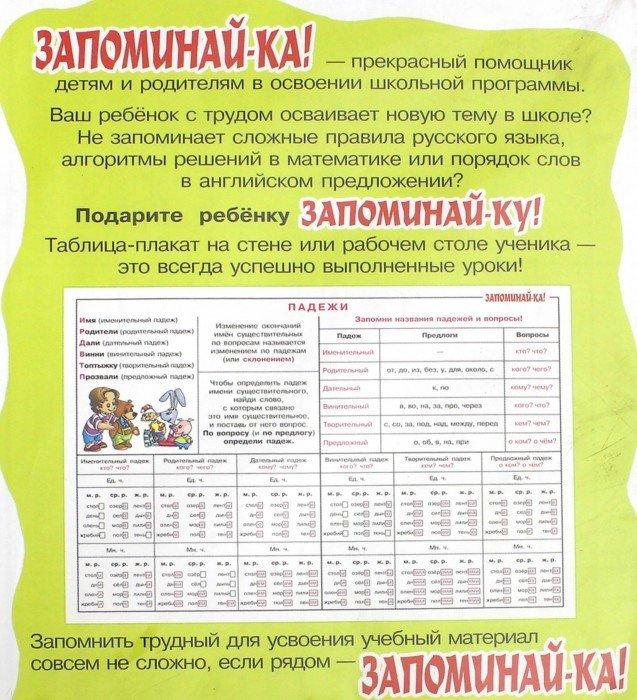 Иллюстрация 1 из 6 для Русский язык. Падежи. Таблица-плакат для учащихся 3-5 классов | Лабиринт - книги. Источник: Лабиринт