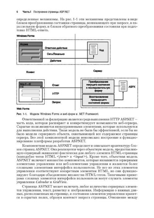 Иллюстрация 1 из 3 для Программирование с использованием Microsoft ASP.NET 3.5. - Дино Эспозито | Лабиринт - книги. Источник: Лабиринт