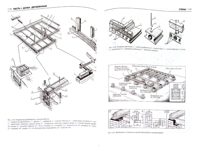 Иллюстрация 1 из 12 для Строительство загородного дома и благоустройство участка - Юрий Шухман   Лабиринт - книги. Источник: Лабиринт