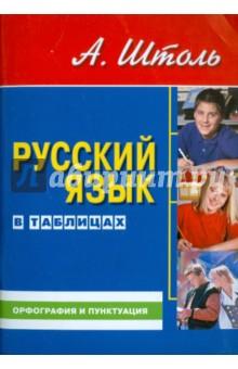 Русский язык в таблицах. Орфография и пунктуация