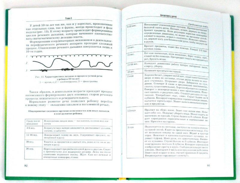 Иллюстрация 1 из 21 для Логопедия. Дизартрия - Белякова, Волоскова | Лабиринт - книги. Источник: Лабиринт