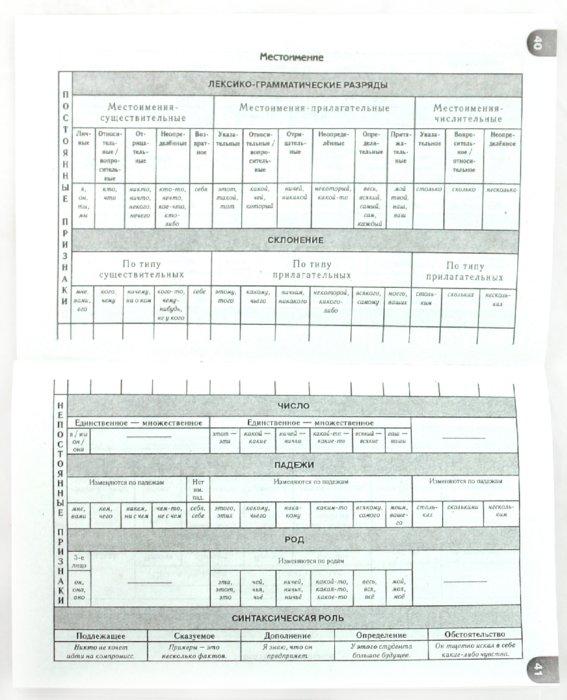 Иллюстрация 1 из 5 для Весь русский язык в таблицах: От фонетики до синтаксиса - Наталья Соловьева | Лабиринт - книги. Источник: Лабиринт