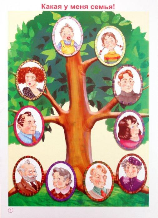 Иллюстрация 1 из 31 для Беседы по картинкам. Моя семья - Лариса Фесюкова | Лабиринт - книги. Источник: Лабиринт