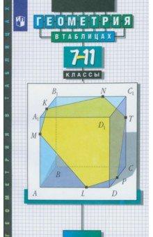 Гдз по геометрии 8 класс мухин рязановский