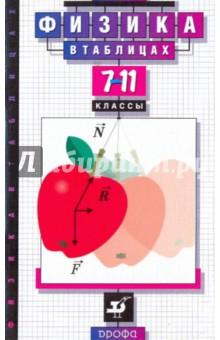 Физика в таблицах. 7-11 классы. Справочное пособие орлов в а физика в таблицах 7 11 классы справочное пособие