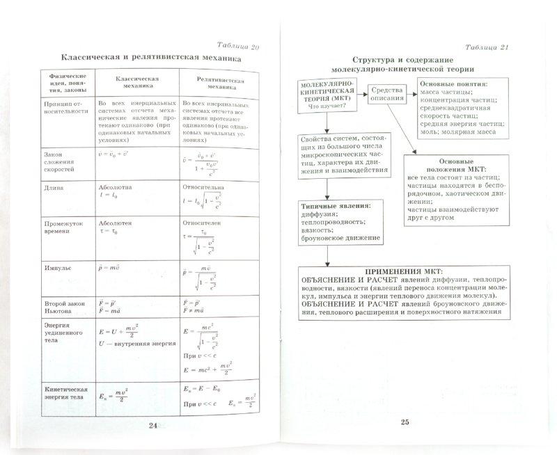 Иллюстрация 1 из 5 для Физика в таблицах. 7-11 классы. Справочное пособие - Владимир Орлов | Лабиринт - книги. Источник: Лабиринт