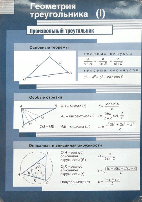 Иллюстрация 1 из 2 для Геометрия треугольника. Прямоугольный/Произвольный (2). Стационарное наглядное пособие - С. Афанасьева | Лабиринт - книги. Источник: Лабиринт