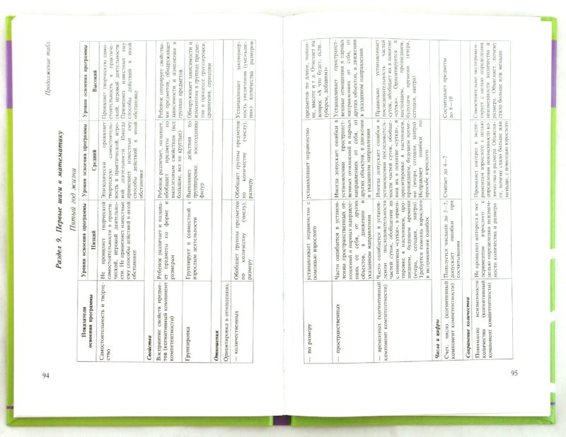Иллюстрация 1 из 15 для Педагогическая диагностика - основа конструирования воспитателем ДОУ педагогического процесса - Ельцова, Горбачевская, Терехова | Лабиринт - книги. Источник: Лабиринт