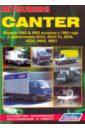 Mitsubishi Canter. Модели 2WD&4WD выпуска с 1993 года двигателями 4D33 (4,2 л)…