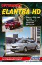 Hyundai Elantra HD. Модели с 2006 г. выпуска бензиновым двигателем G4FC (1.6 л).