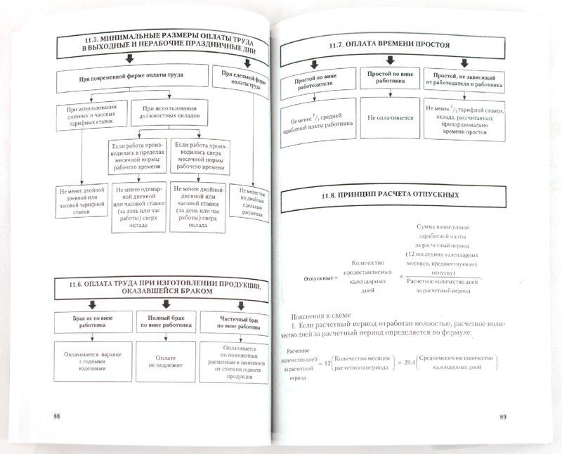 Иллюстрация 1 из 5 для Бухгалтерский учет в схемах и таблицах - Ефремова, Кольцова, Кузьменко   Лабиринт - книги. Источник: Лабиринт