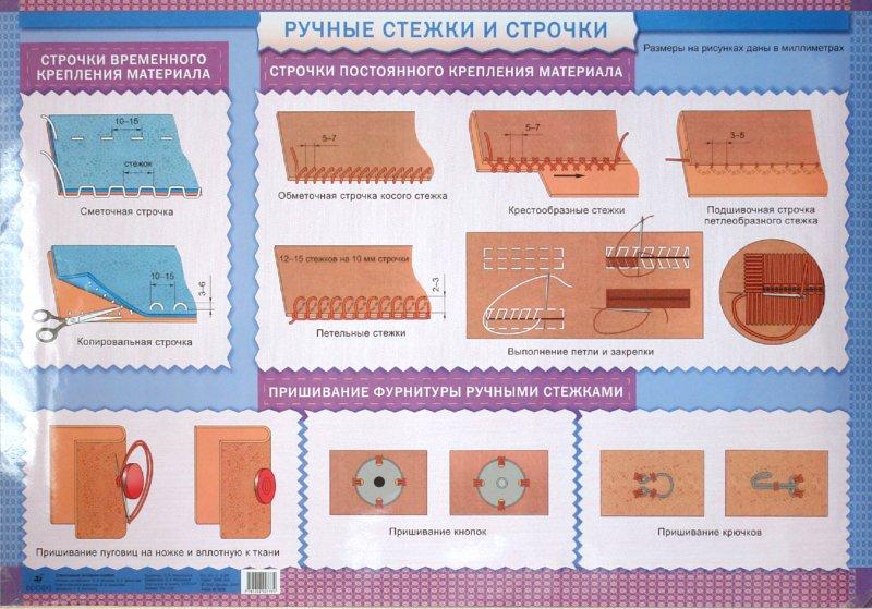 Иллюстрация 1 из 2 для Ручные стежки и строчки / Дефекты в изделиях и способы их устранения - Кожина, Шишкова | Лабиринт - книги. Источник: Лабиринт
