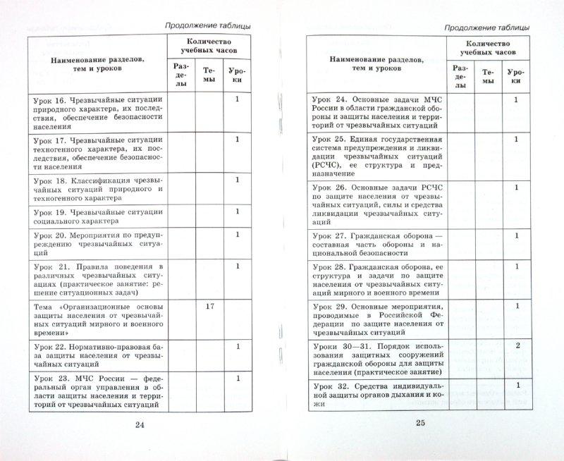 Рабочая программа по обж 10-11 классы профильный уровень