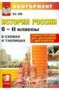 �стория России: в схемах и таблицах: 6-11 классы: к учебникам Федерального перечня