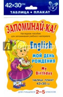 Английский. Мой день рождения. Для учащихся 2-5 классов. Плакат