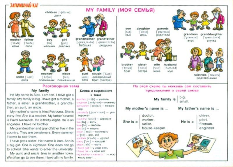 Иллюстрация 1 из 13 для Таблица-плакат. Английский. Моя семья. Для учащихся 2-5 классов | Лабиринт - книги. Источник: Лабиринт