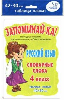 Русский язык. Словарные слова. 4 класс