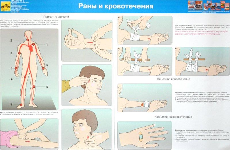 книга первая медицинская помощь при дтп